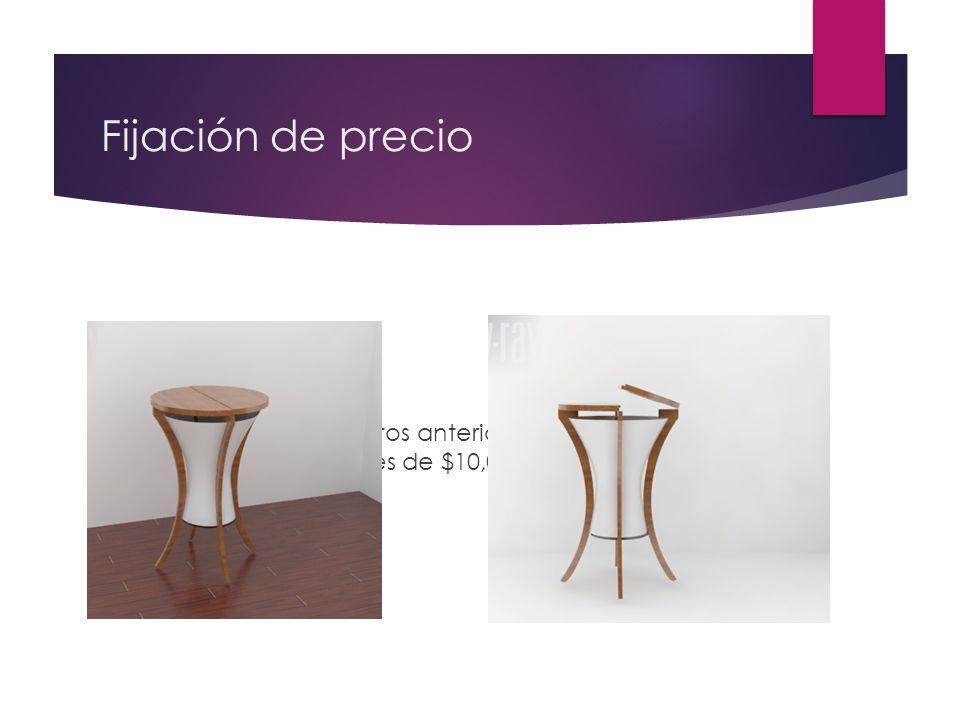 Fijación de precio Evaluando los aspectos anteriores el precio fijado para este producto es de $10,000.00 cada uno.