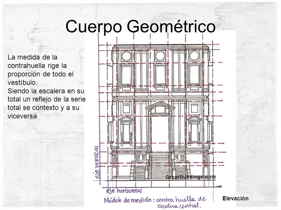 Cuerpo Geométrico La medida de la contrahuella rige la proporción de todo el vestíbulo.