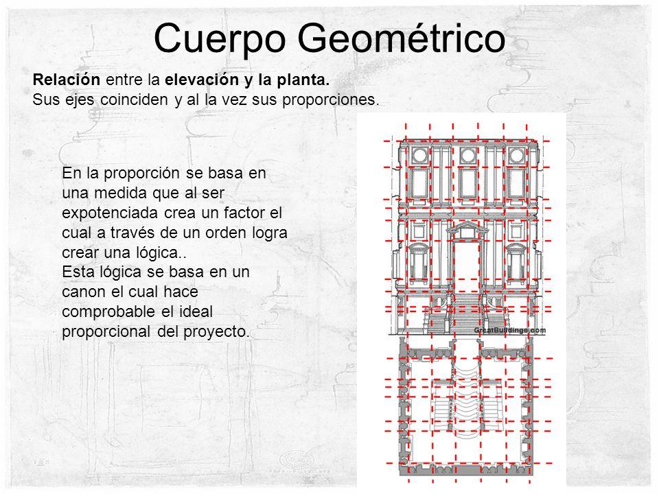 Cuerpo Geométrico Relación entre la elevación y la planta.