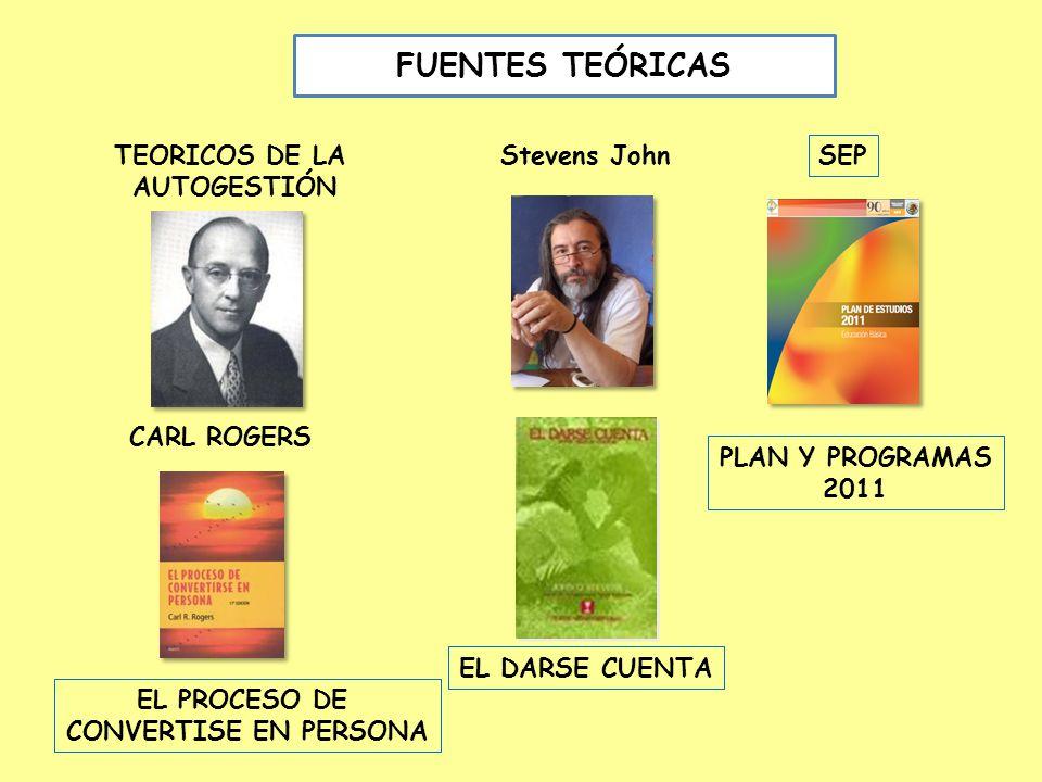 FUENTES TEÓRICAS TEORICOS DE LA AUTOGESTIÓN Stevens John SEP