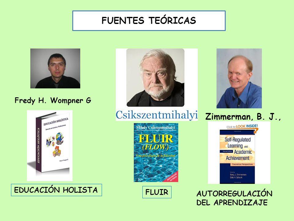 FUENTES TEÓRICAS Zimmerman, B. J., Fredy H. Wompner G