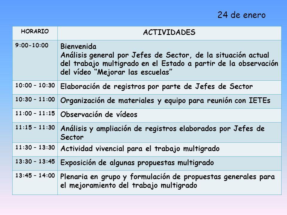 24 de enero ACTIVIDADES Bienvenida