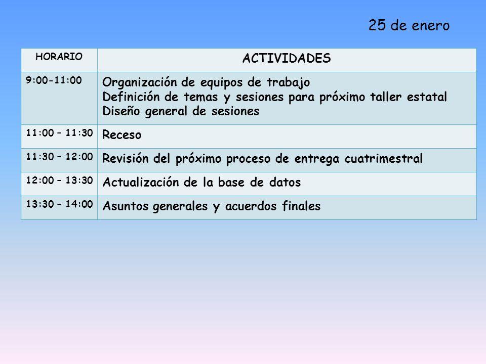 25 de enero ACTIVIDADES Organización de equipos de trabajo