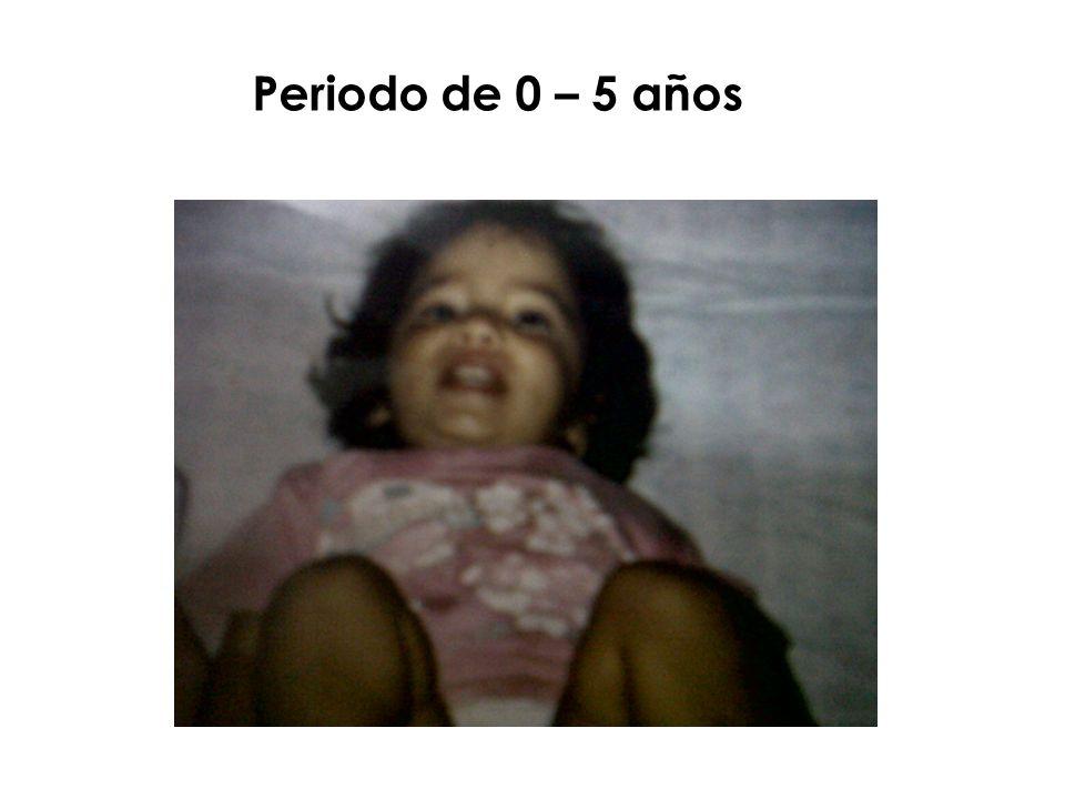 Periodo de 0 – 5 años