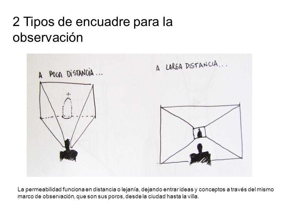2 Tipos de encuadre para la observación
