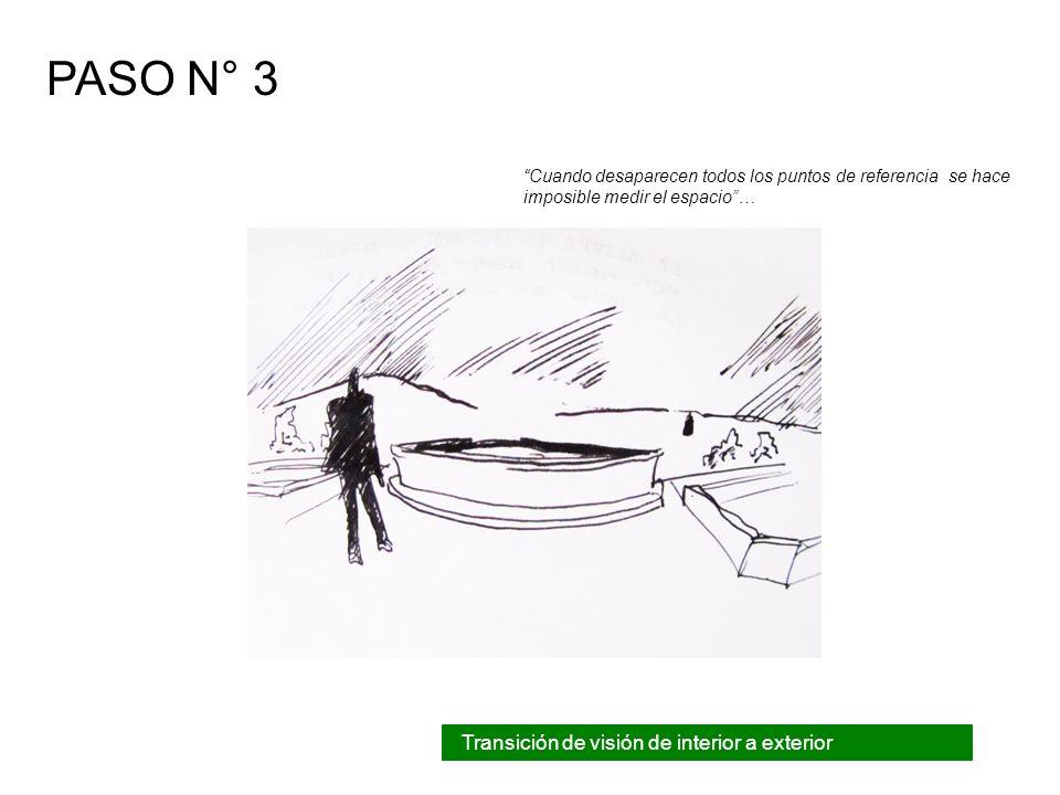 PASO N° 3 Transición de visión de interior a exterior