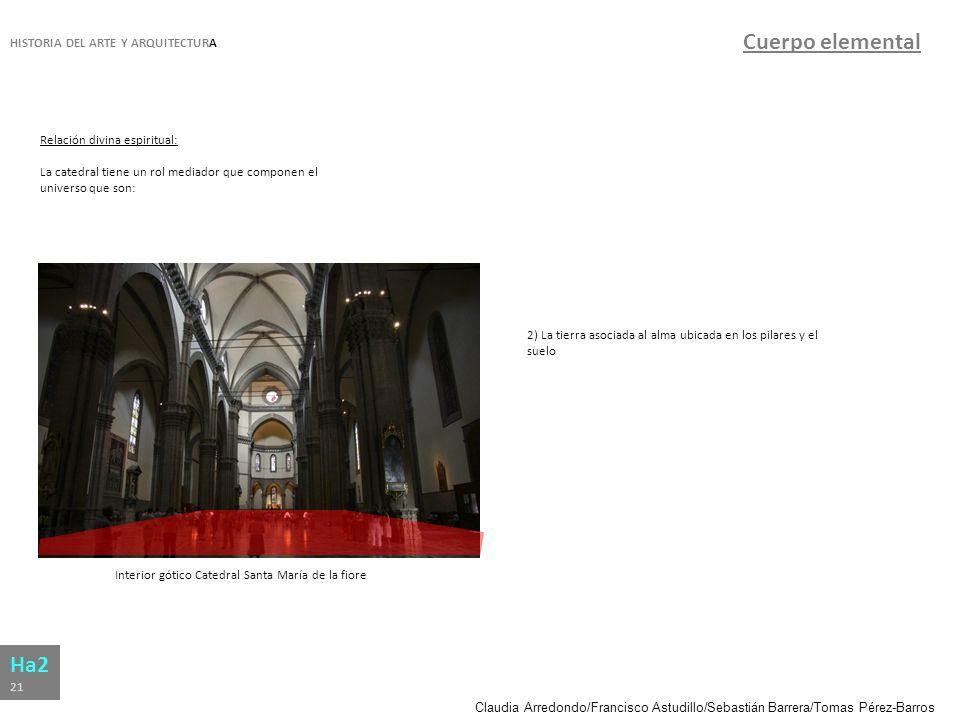 Cuerpo elemental Ha2 HISTORIA DEL ARTE Y ARQUITECTURA
