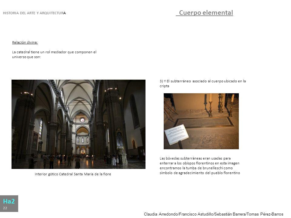 Cuerpo elemental Ha2 HISTORIA DEL ARTE Y ARQUITECTURA Relación divina:
