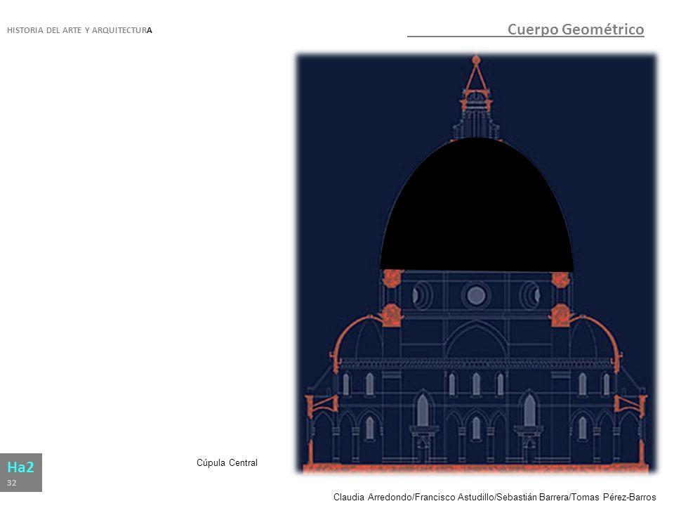 Cuerpo Geométrico Ha2 HISTORIA DEL ARTE Y ARQUITECTURA Cúpula Central