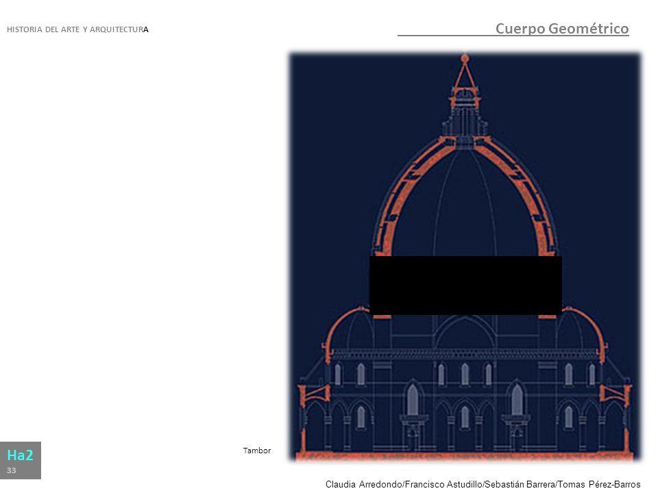 Cuerpo Geométrico Ha2 HISTORIA DEL ARTE Y ARQUITECTURA Tambor 33