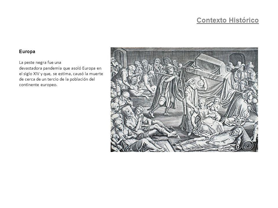 Contexto Histórico Europa