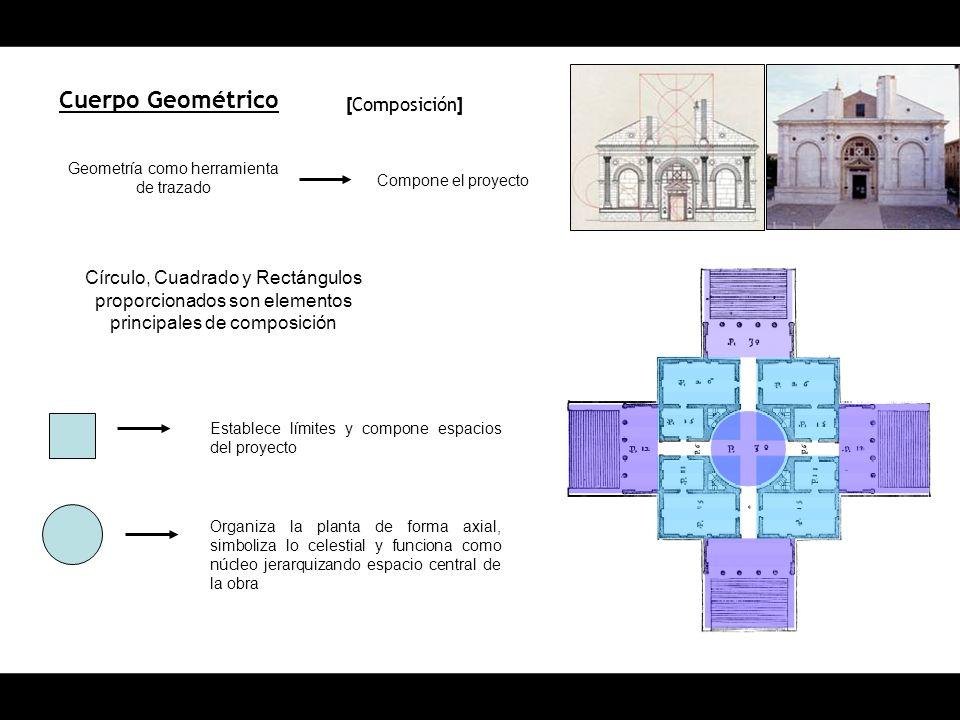 Geometría como herramienta de trazado