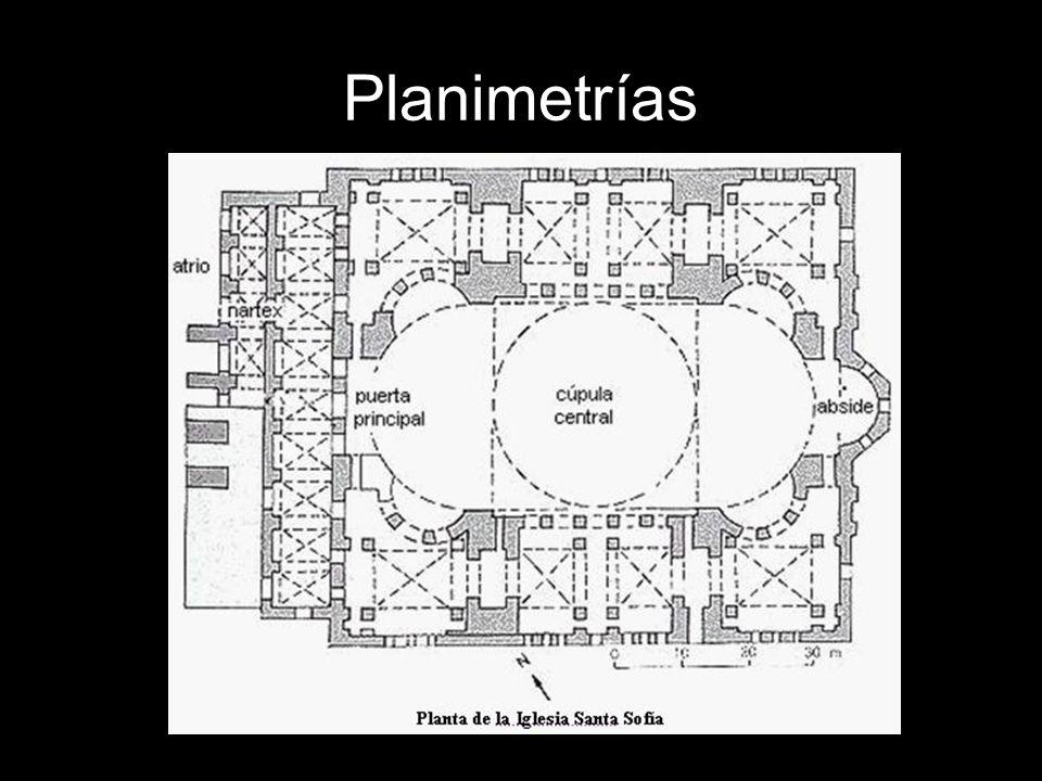 Planimetrías