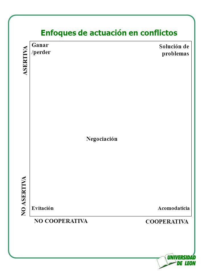 Enfoques de actuación en conflictos