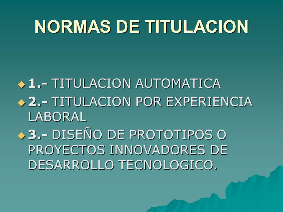 NORMAS DE TITULACION 1.- TITULACION AUTOMATICA