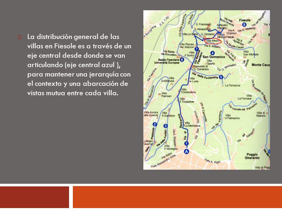 La distribución general de las villas en Fiesole es a través de un eje central desde donde se van articulando (eje central azul ), para mantener una jerarquía con el contexto y una abarcación de vistas mutua entre cada villa.