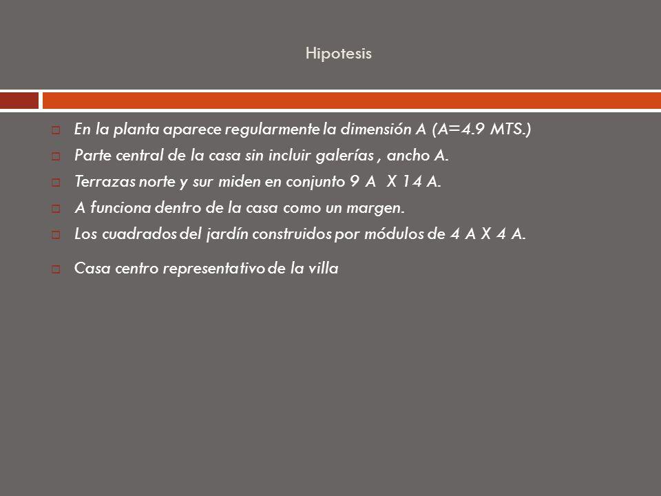 Hipotesis En la planta aparece regularmente la dimensión A (A=4.9 MTS.) Parte central de la casa sin incluir galerías , ancho A.