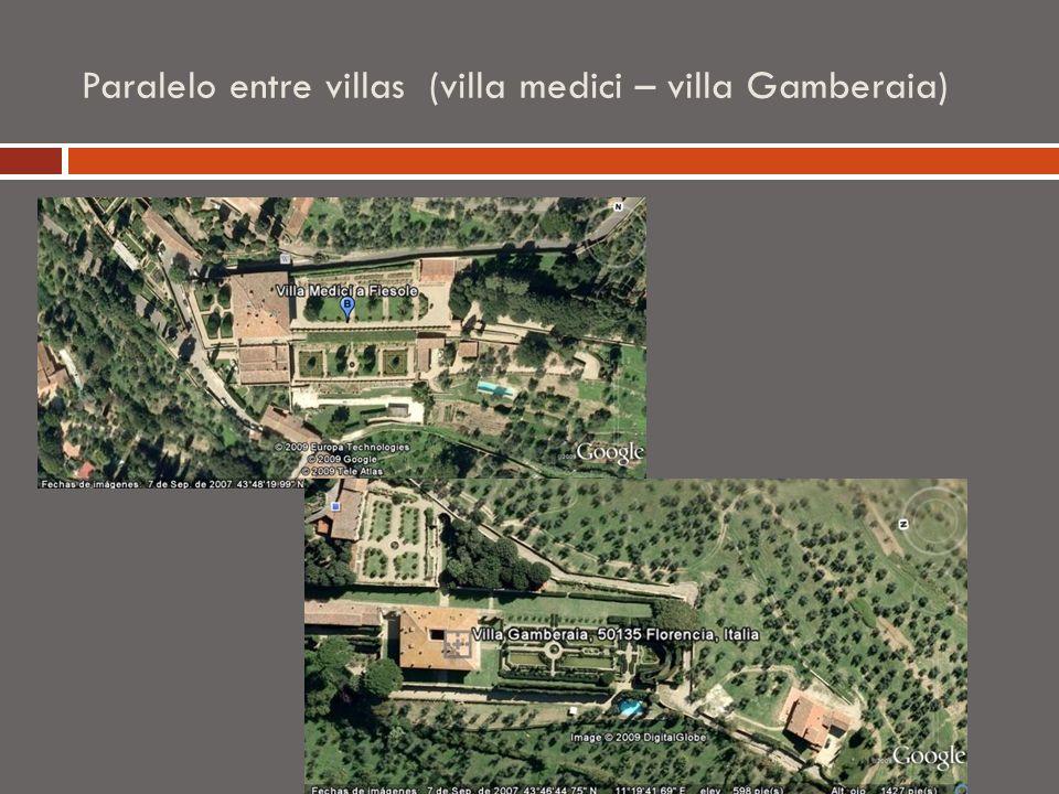 Paralelo entre villas (villa medici – villa Gamberaia)