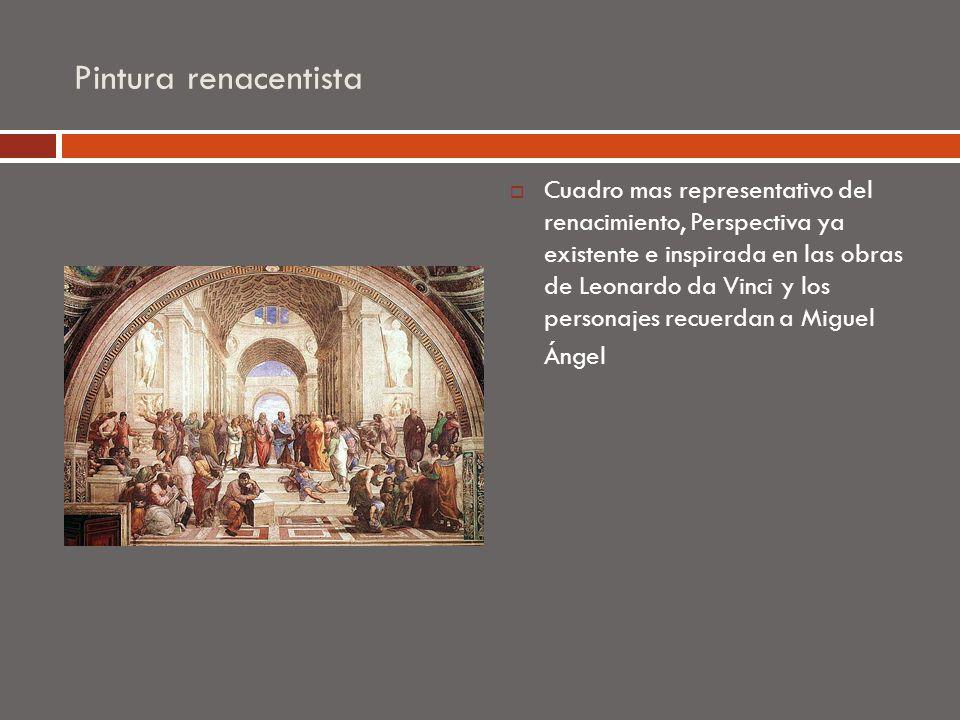Pintura renacentista