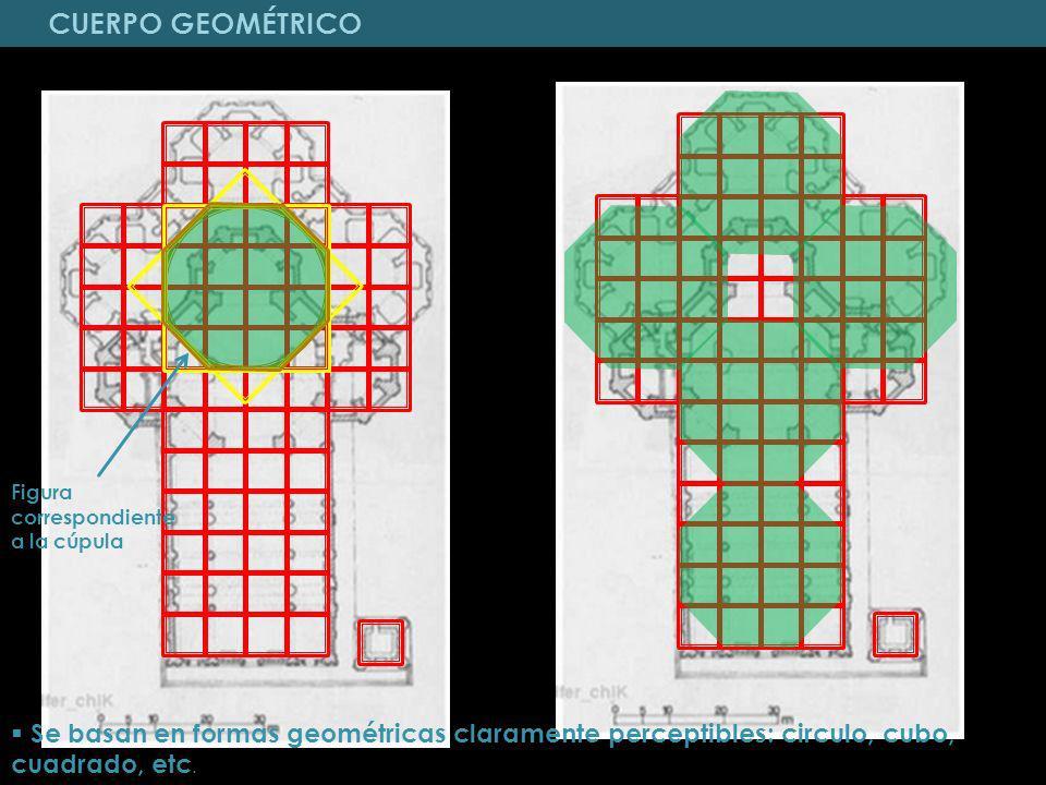 CUERPO GEOMÉTRICO Figura correspondiente a la cúpula.
