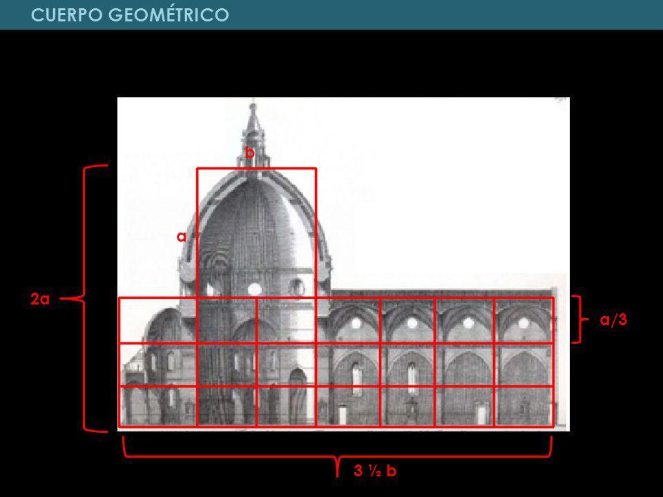 CUERPO GEOMÉTRICO b a 2a a/3 3 ½ b