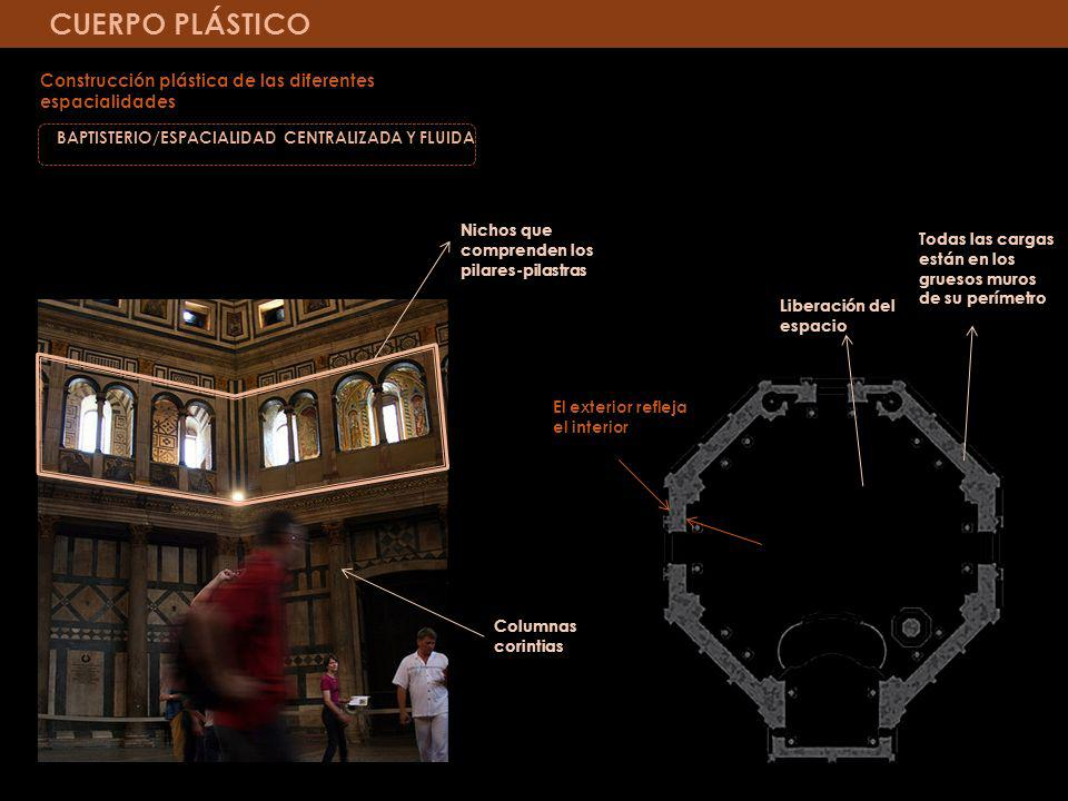 CUERPO PLÁSTICO Construcción plástica de las diferentes espacialidades