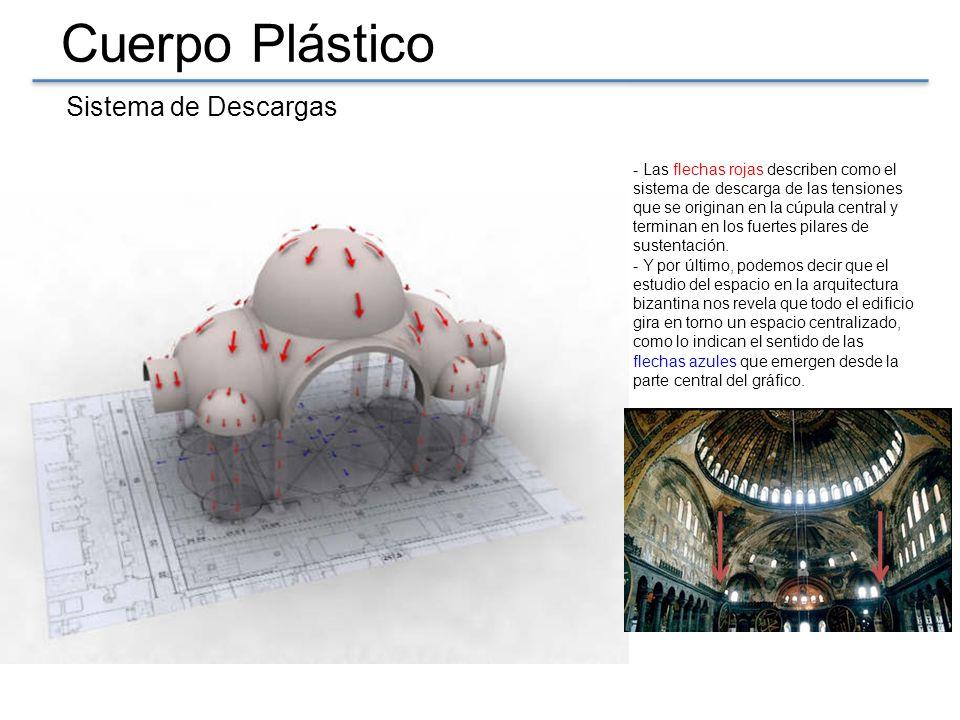 Cuerpo Plástico Sistema de Descargas
