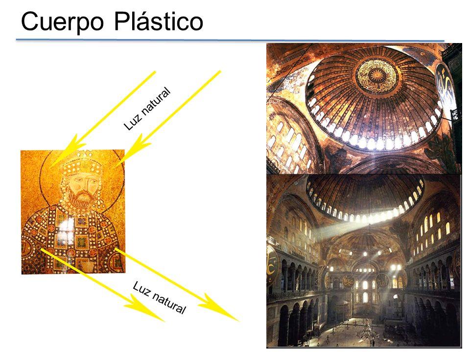 Cuerpo Plástico Luz natural Luz natural