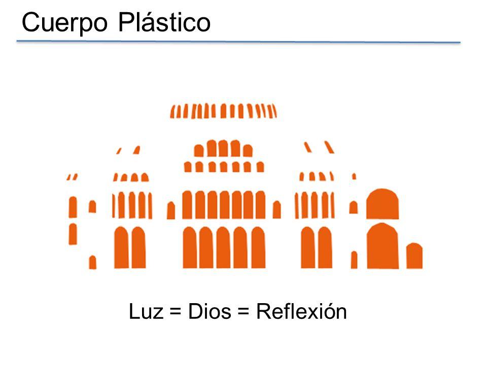 Cuerpo Plástico Luz = Dios = Reflexión