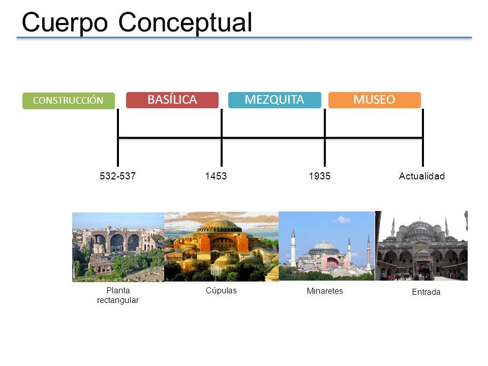 Cuerpo Conceptual BASÍLICA MEZQUITA MUSEO CONSTRUCCIÓN 532-537 1453