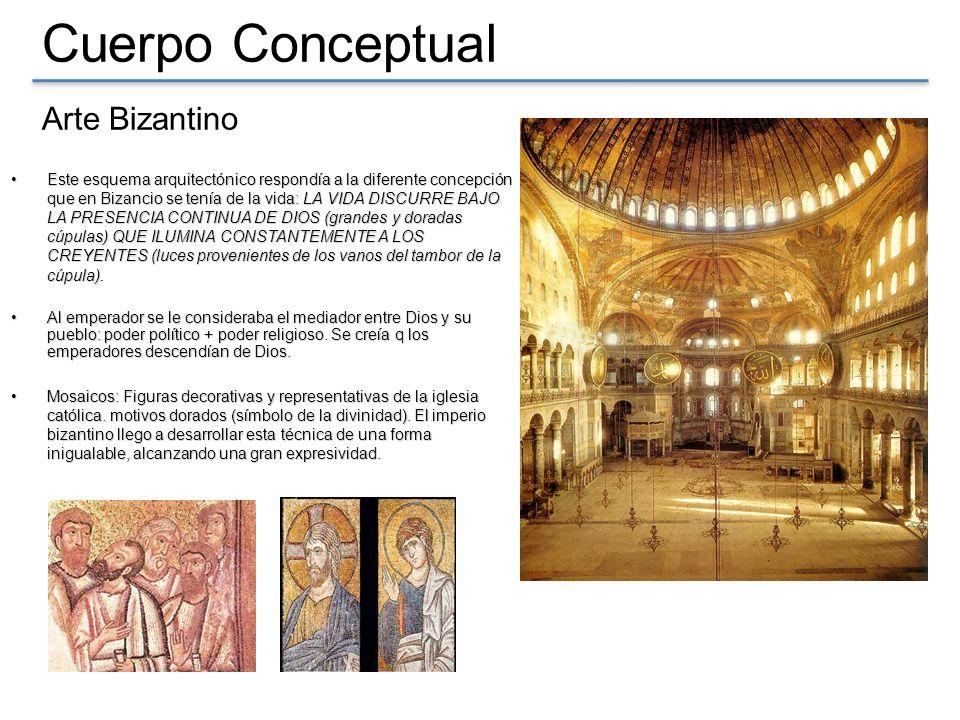 Cuerpo Conceptual Arte Bizantino