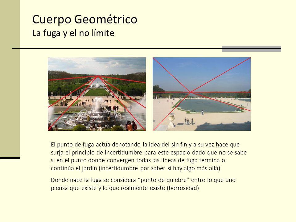 Cuerpo Geométrico La fuga y el no límite