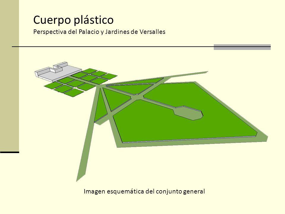 Cuerpo plástico Perspectiva del Palacio y Jardines de Versalles