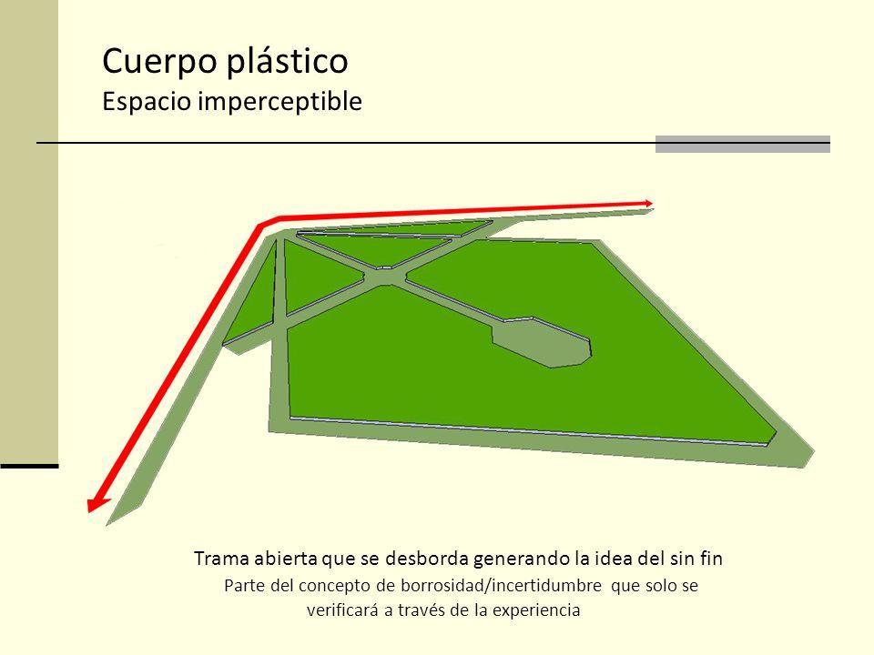 Cuerpo plástico Espacio imperceptible