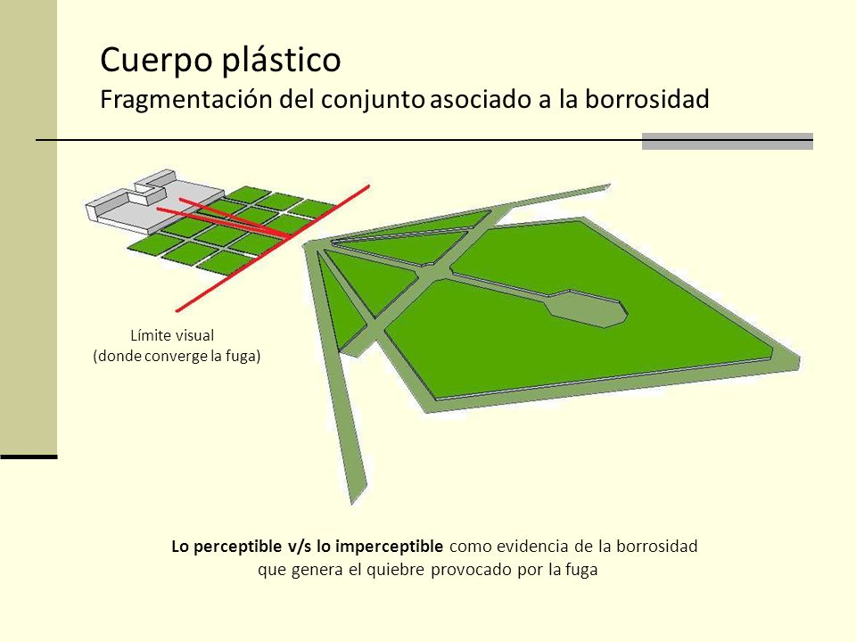 Cuerpo plástico Fragmentación del conjunto asociado a la borrosidad