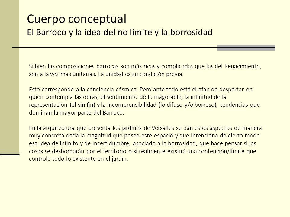 Cuerpo conceptual El Barroco y la idea del no límite y la borrosidad