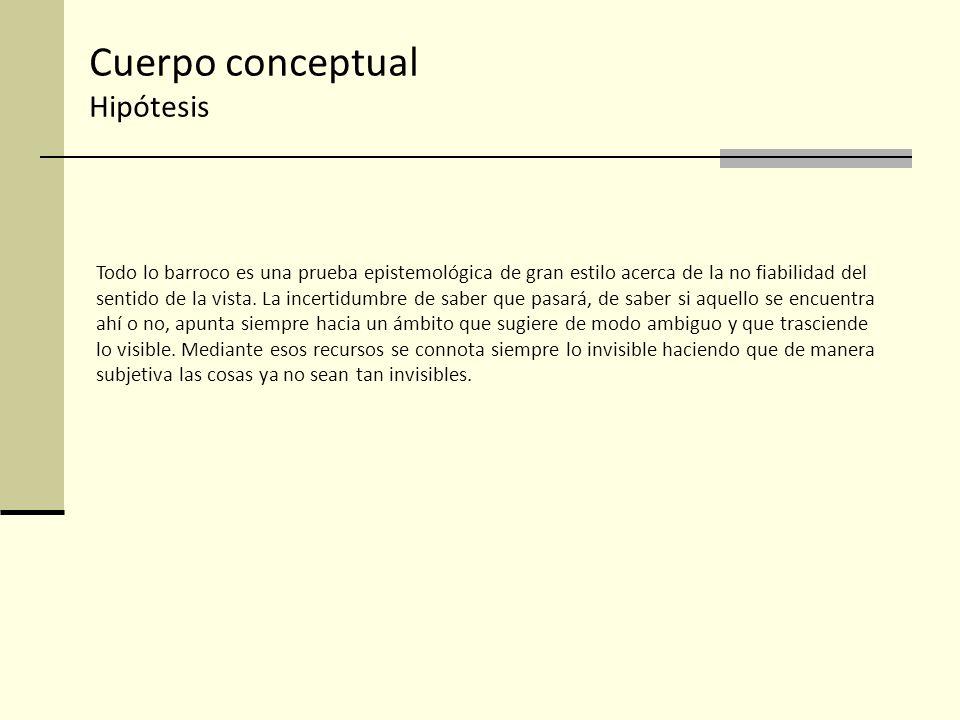 Cuerpo conceptual Hipótesis