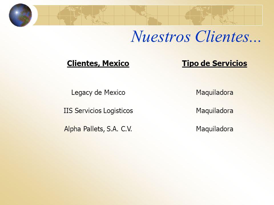 IIS Servicios Logisticos
