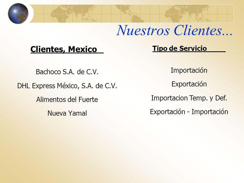 Nuestros Clientes... Clientes, Mexico Tipo de Servicio Importación