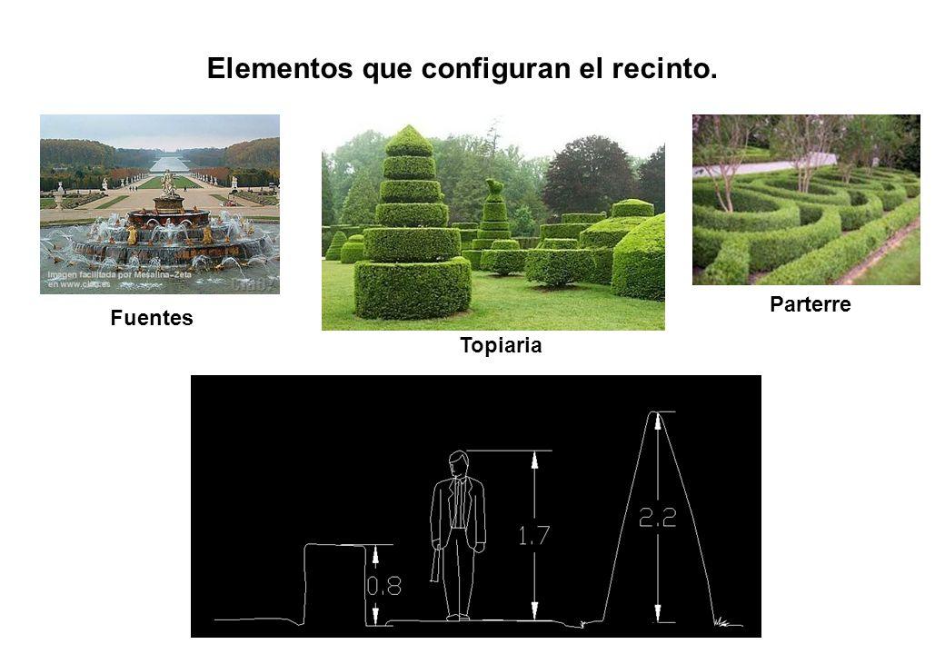Elementos que configuran el recinto.