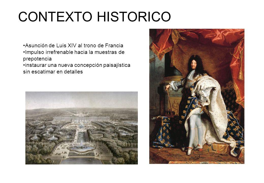 CONTEXTO HISTORICO Asunción de Luis XIV al trono de Francia