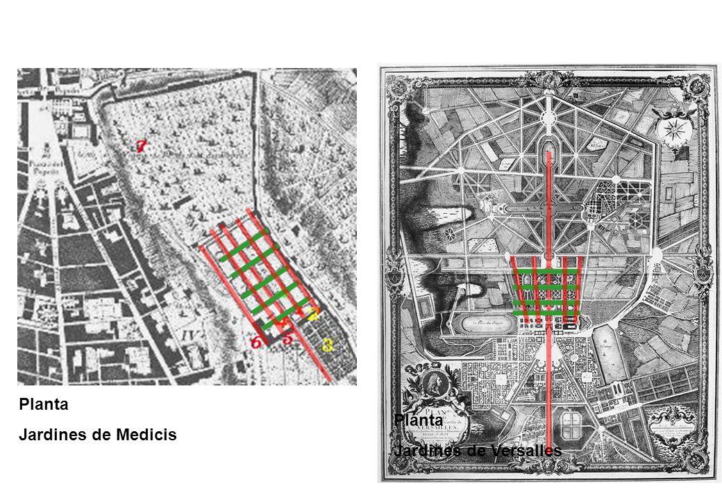 Planta Jardines de Medicis Planta Jardines de Versalles