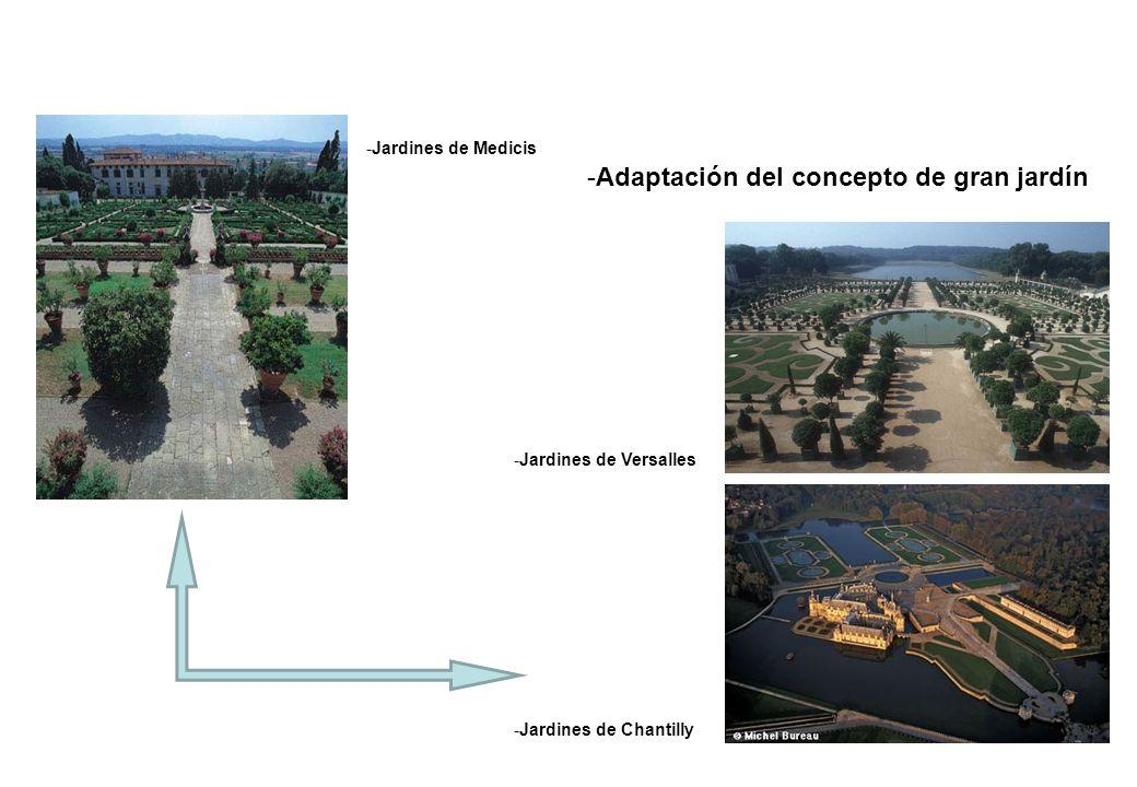 Adaptación del concepto de gran jardín