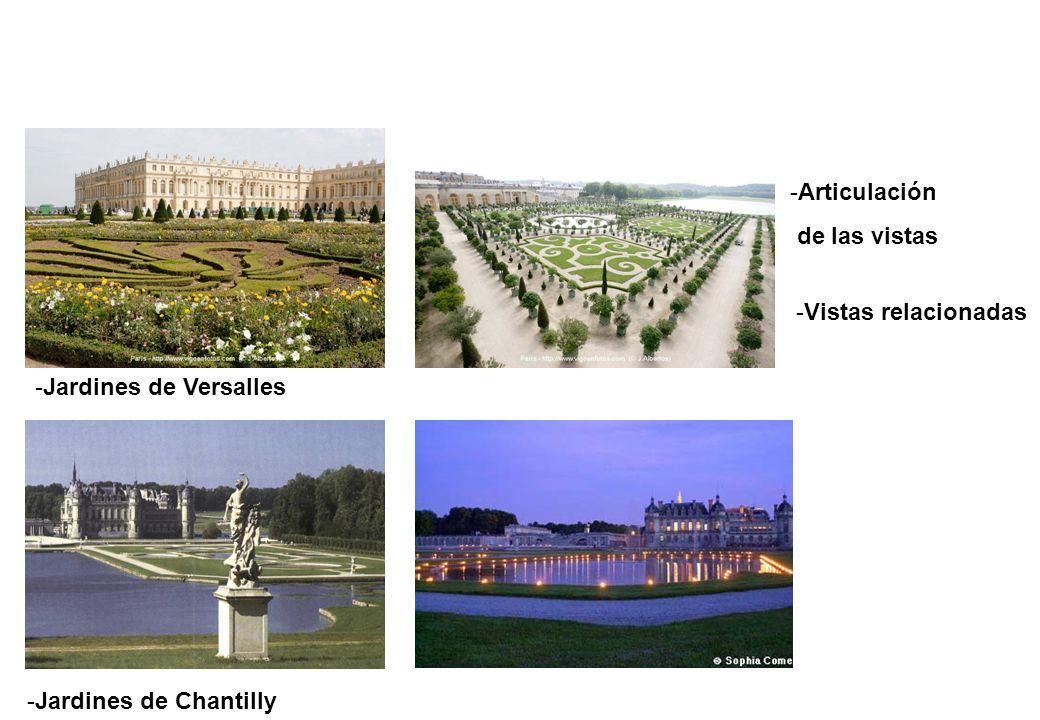 Articulación de las vistas Vistas relacionadas Jardines de Versalles Jardines de Chantilly