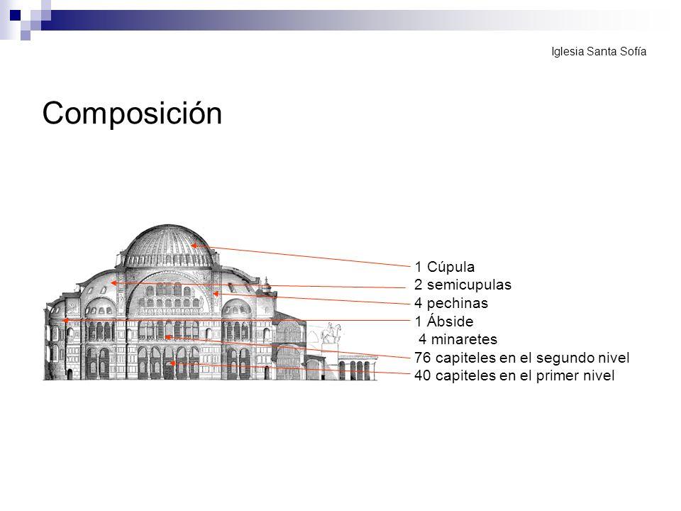 Iglesia Santa Sofía Composición.