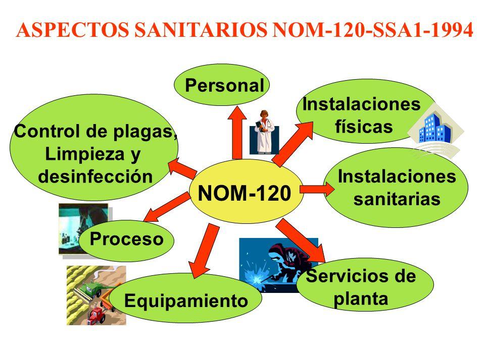 ASPECTOS SANITARIOS NOM-120-SSA1-1994
