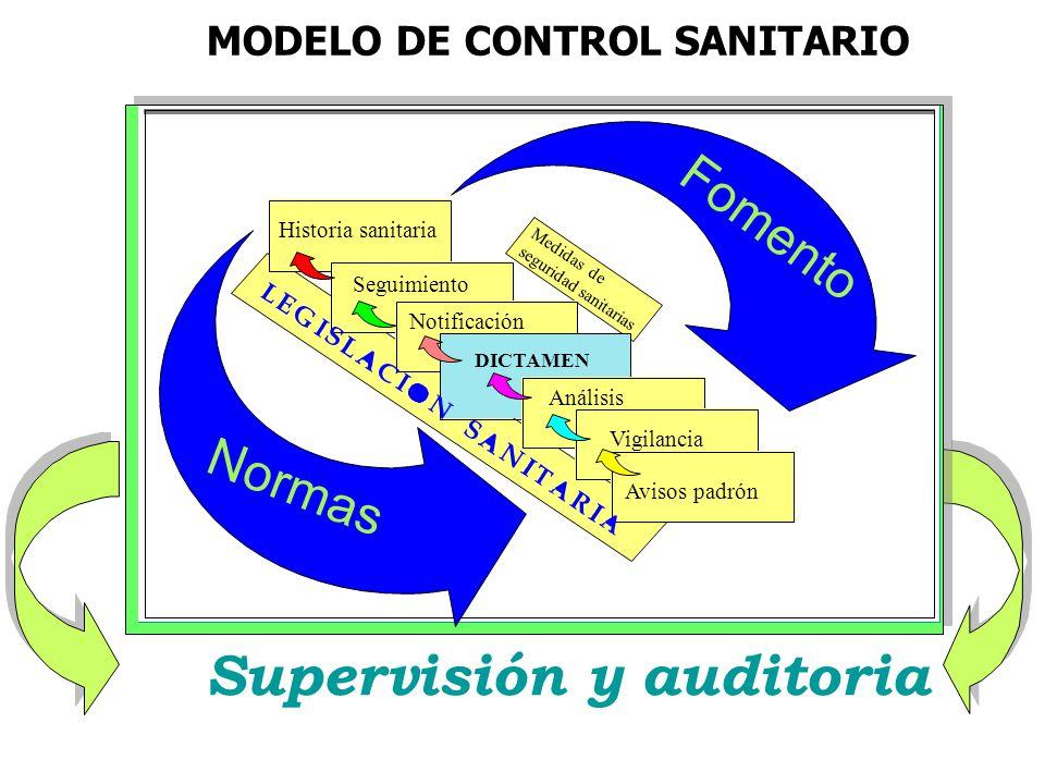 MODELO DE CONTROL SANITARIO