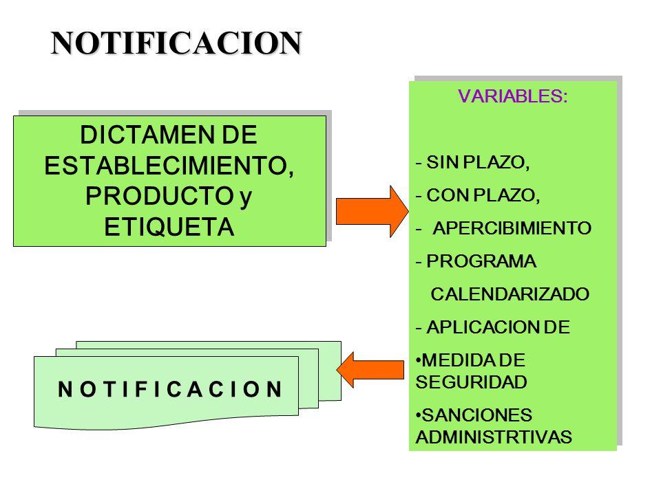 DICTAMEN DE ESTABLECIMIENTO, PRODUCTO y ETIQUETA