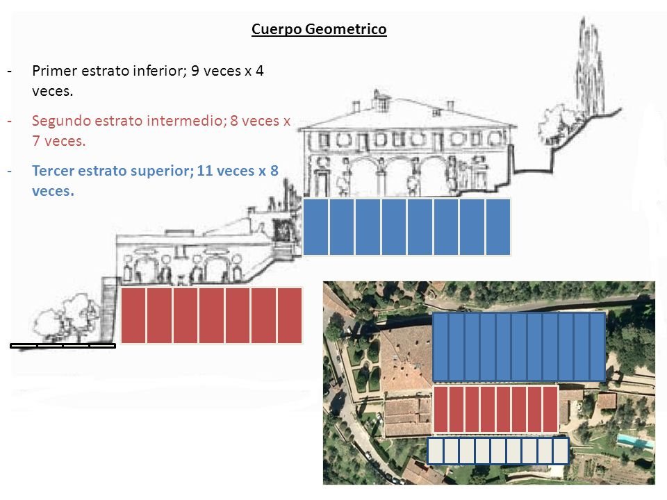 Jard n de la villa medici ppt descargar for Jardin geometrico