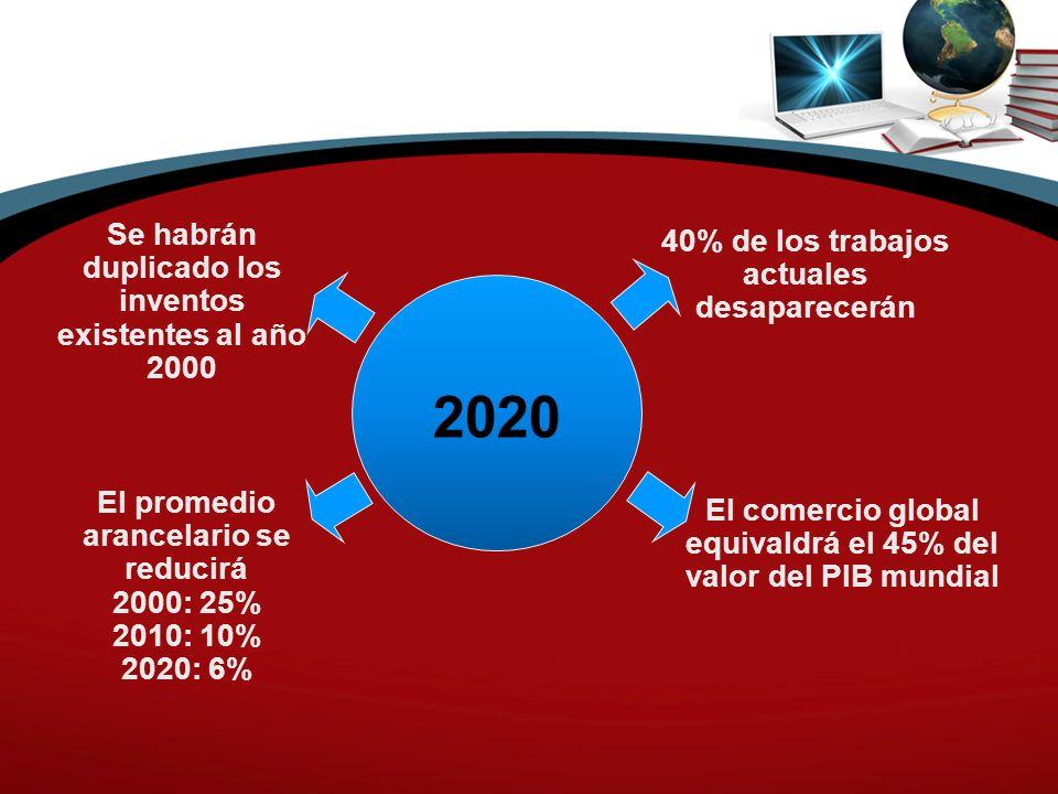 2020 Se habrán duplicado los inventos existentes al año 2000